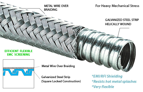 Over Braided flexible steel conduit,all metal construction for steel mill cable protection